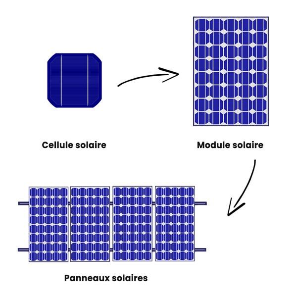 fonctionnement-chargeur-solaire