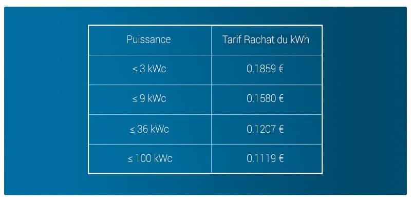tarif rachat kWh installation photovoltaïque dernier trimestre 2018