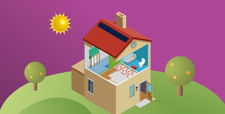 Guide Panneaux Aérovoltaïques