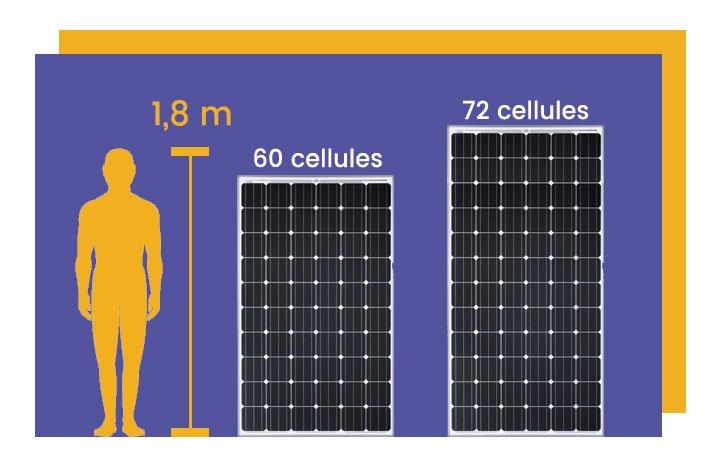 taille panneau solaire 60 et 72 cellules