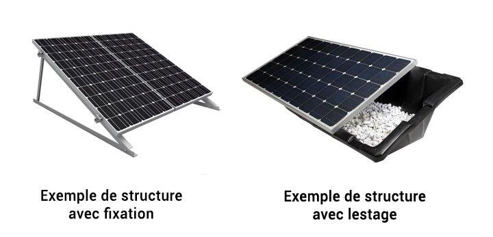 Exemples de structures pour kit solaire au sol