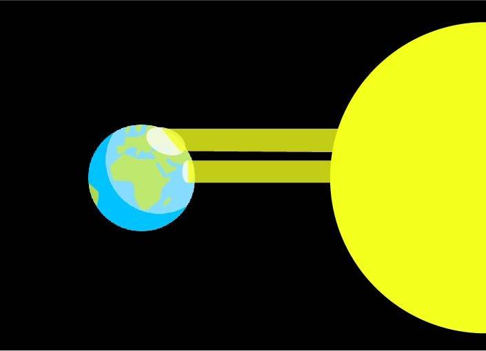 Schema rayonnement solaire In Sun We trust